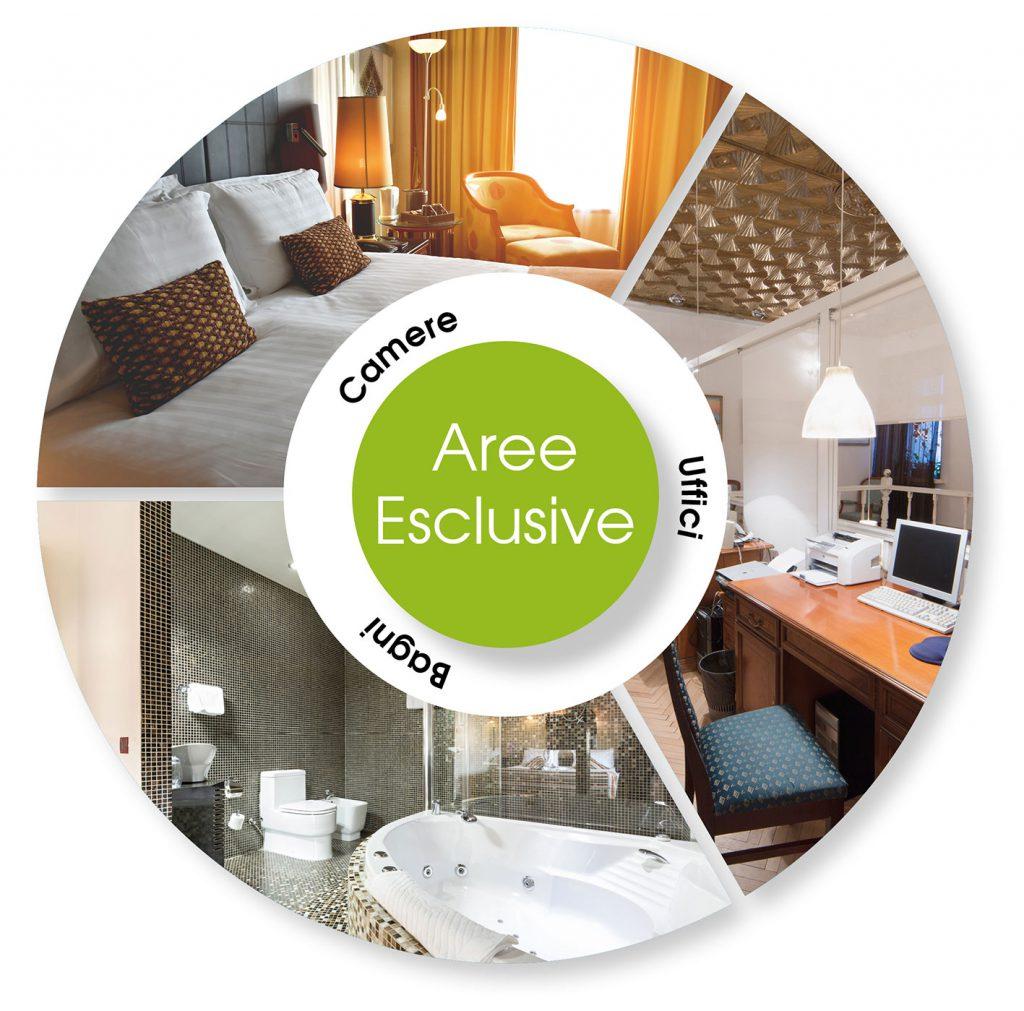 aree-esclusive-hotel