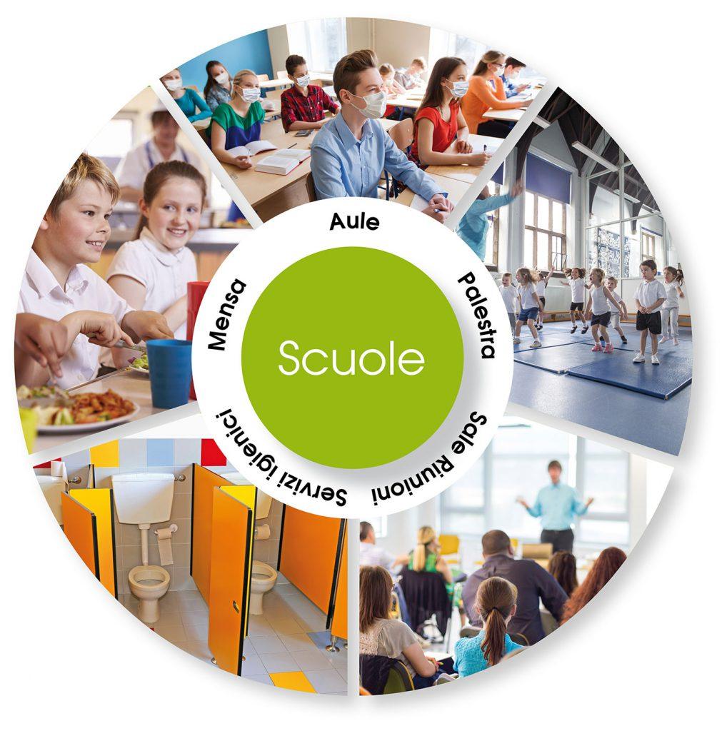 sanificazione-scuole